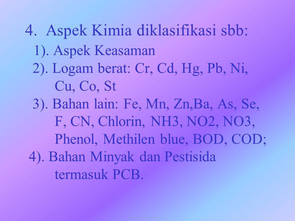 4. Aspek Kimia diklasifikasi sbb: 1). Aspek Keasaman 2)