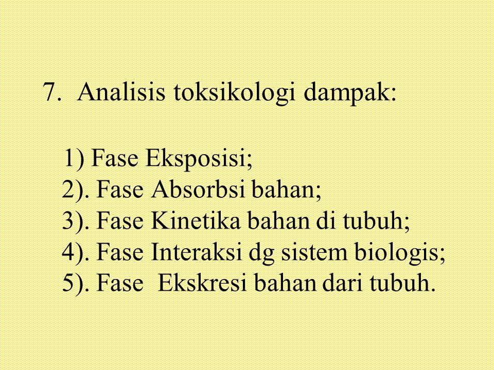 7. Analisis toksikologi dampak: 1) Fase Eksposisi; 2)