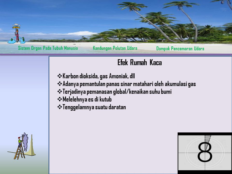 Efek Rumah Kaca Karbon dioksida, gas Amoniak, dll