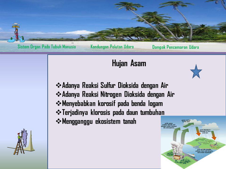 Hujan Asam Adanya Reaksi Sulfur Dioksida dengan Air