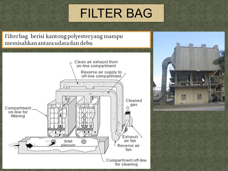 FILTER BAG Filter bag berisi kantong polyester yang mampu memisahkan antara udara dan debu.