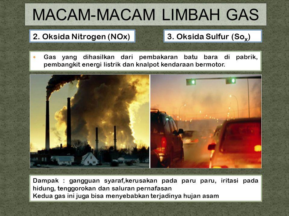 MACAM-MACAM LIMBAH GAS
