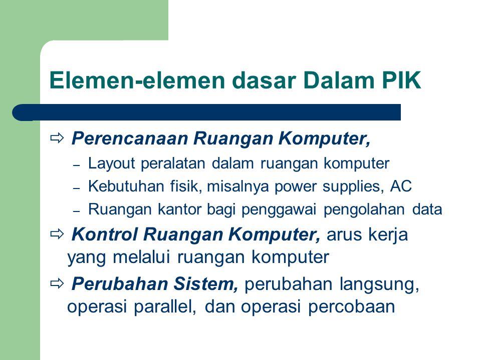 Elemen-elemen dasar Dalam PIK