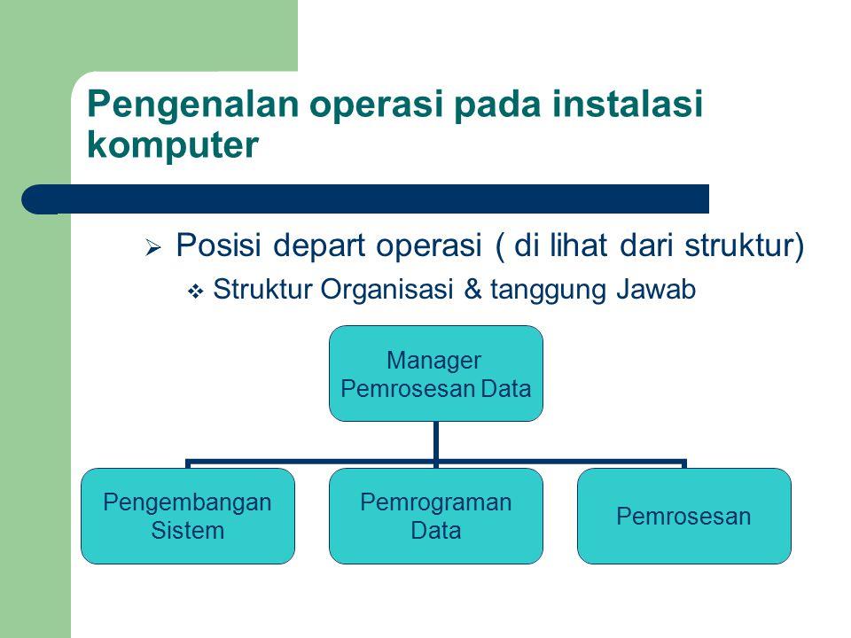 Pengenalan operasi pada instalasi komputer