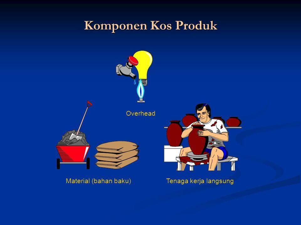 Komponen Kos Produk Overhead Material (bahan baku)