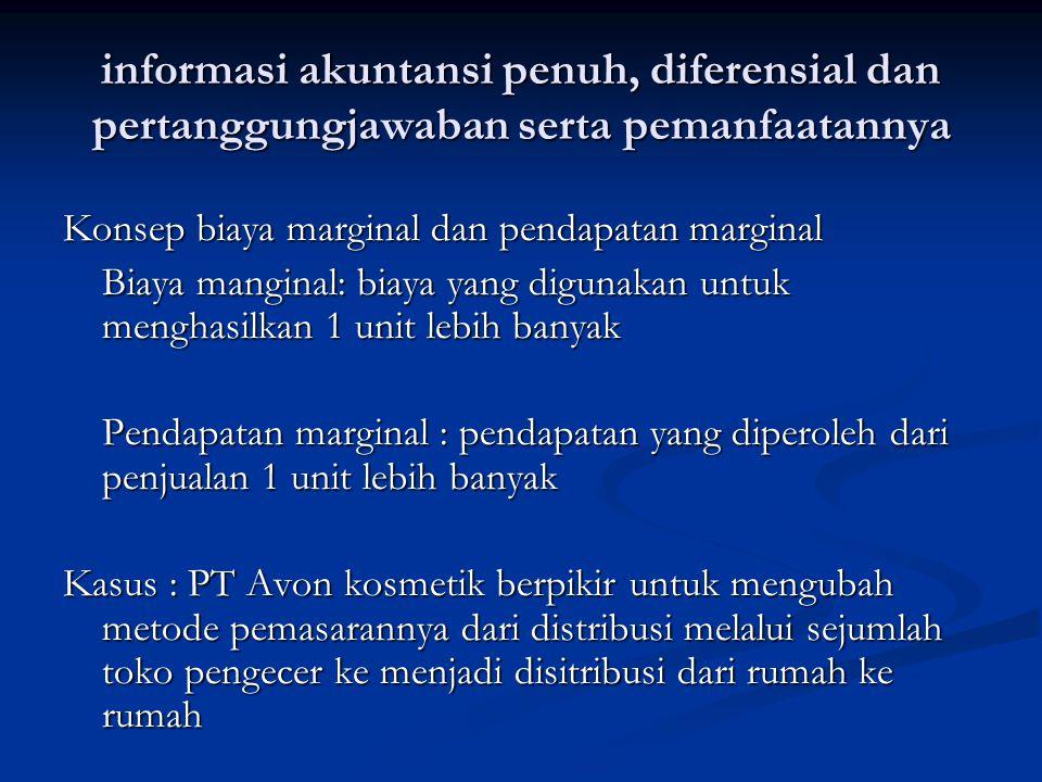 informasi akuntansi penuh, diferensial dan pertanggungjawaban serta pemanfaatannya