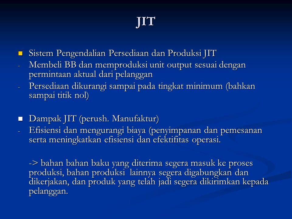 JIT Sistem Pengendalian Persediaan dan Produksi JIT