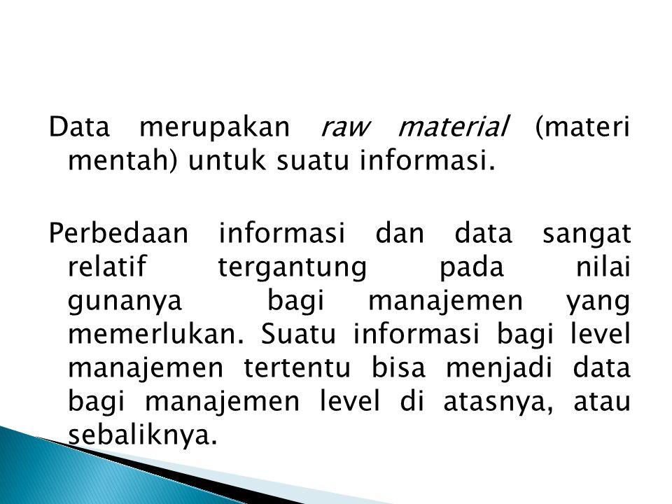Data merupakan raw material (materi mentah) untuk suatu informasi