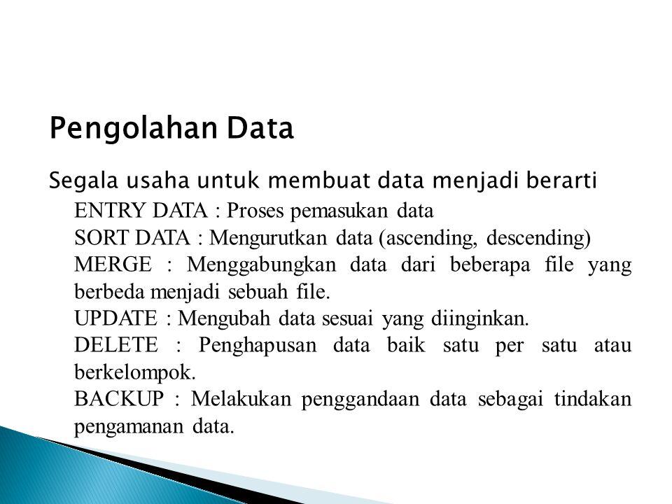 Pengolahan Data Segala usaha untuk membuat data menjadi berarti