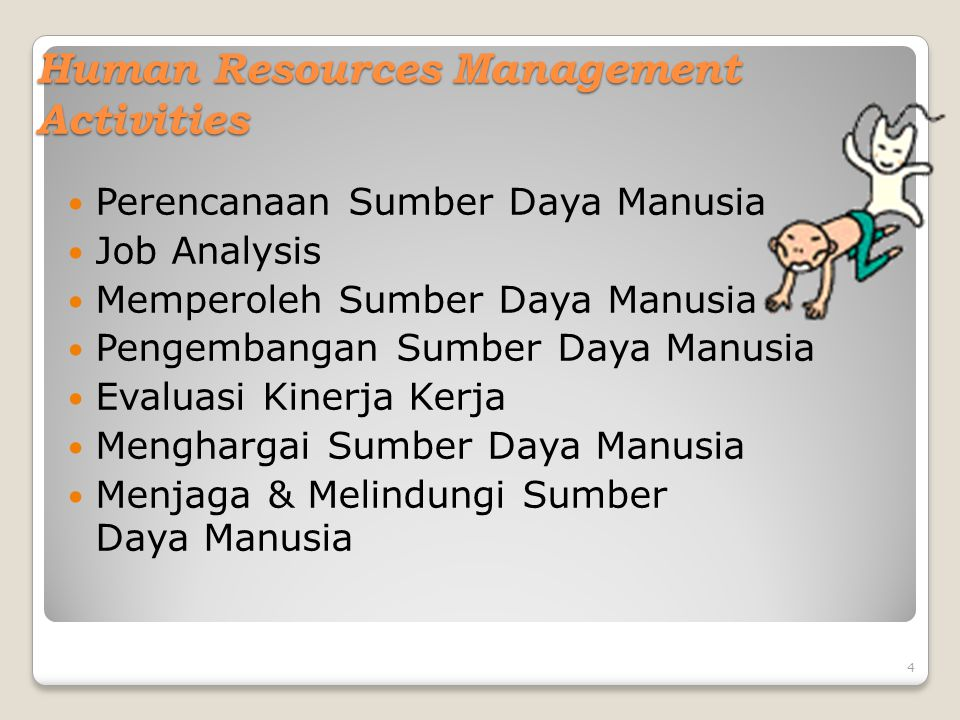 Human Resources Management Activities