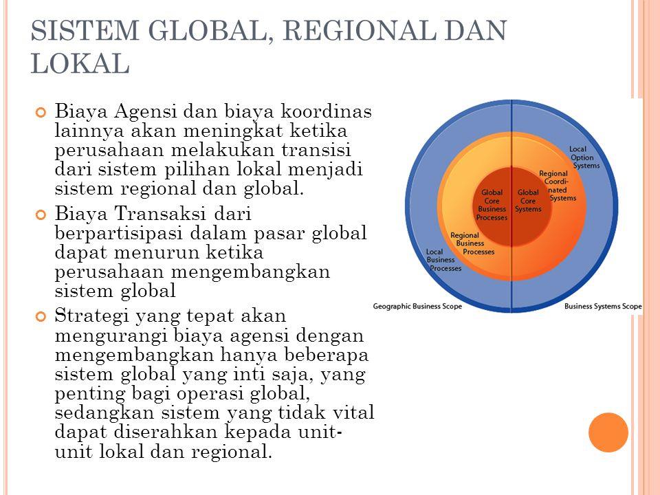 SISTEM GLOBAL, REGIONAL DAN LOKAL