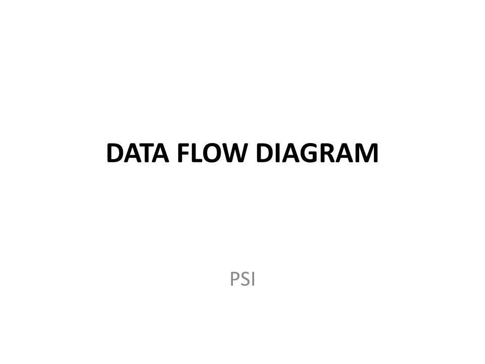 DATA FLOW DIAGRAM PSI