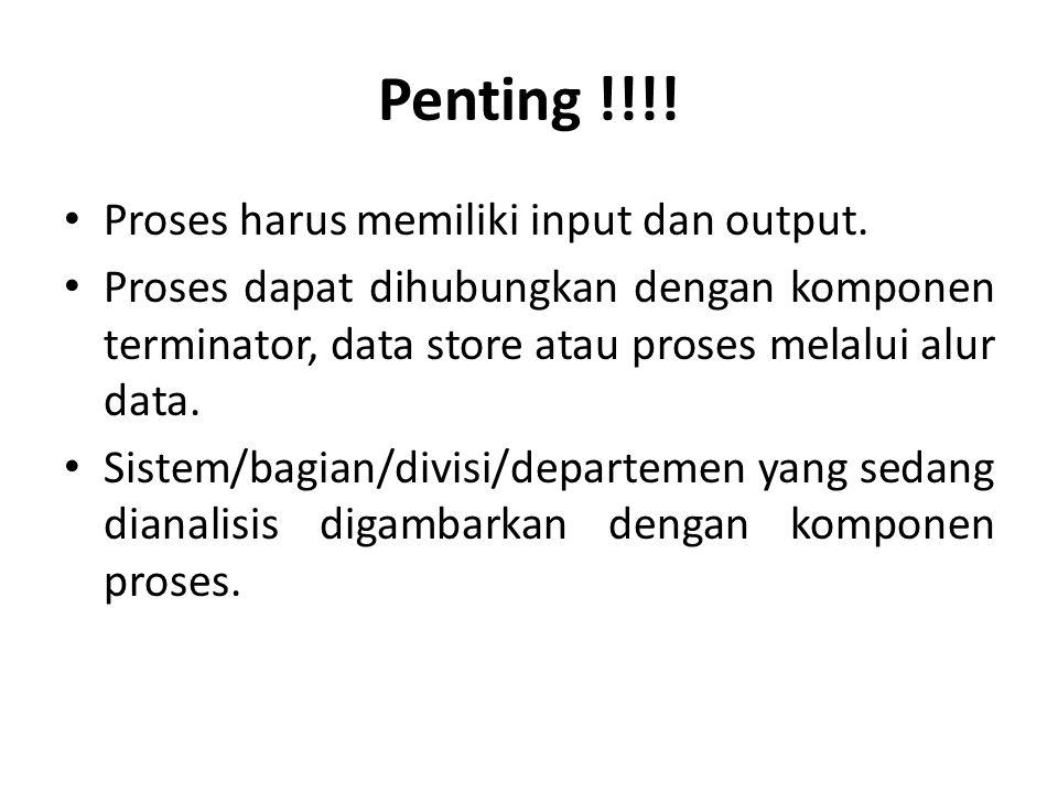 Penting !!!! Proses harus memiliki input dan output.