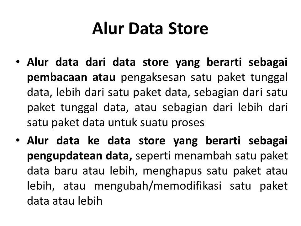 Alur Data Store