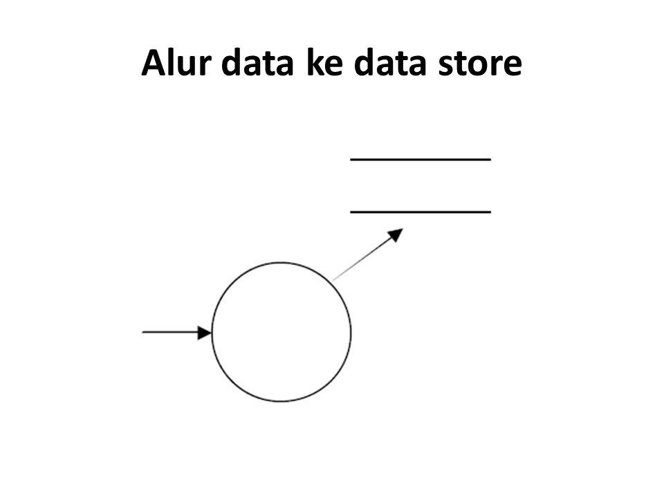 Alur data ke data store