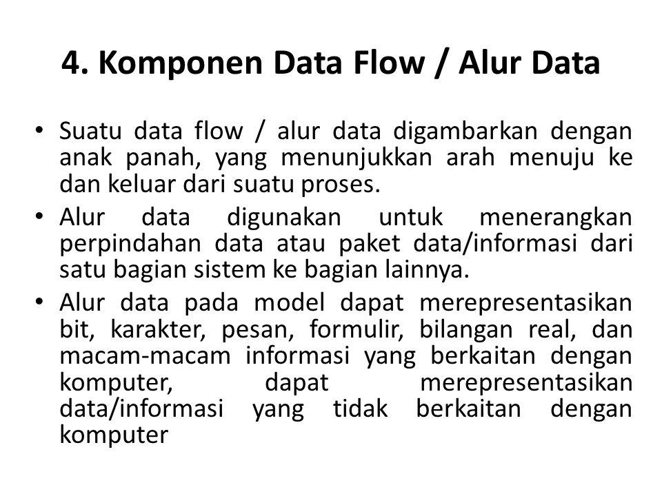 4. Komponen Data Flow / Alur Data