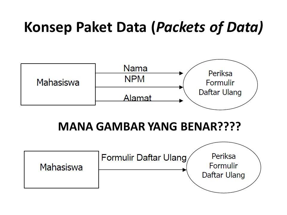 Konsep Paket Data (Packets of Data)