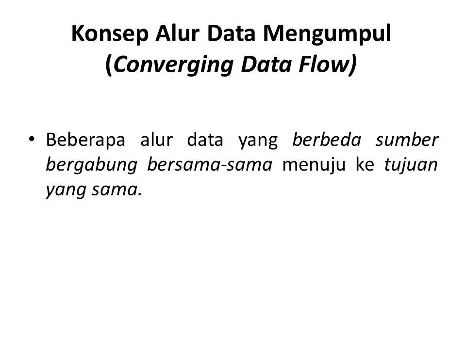 Konsep Alur Data Mengumpul (Converging Data Flow)