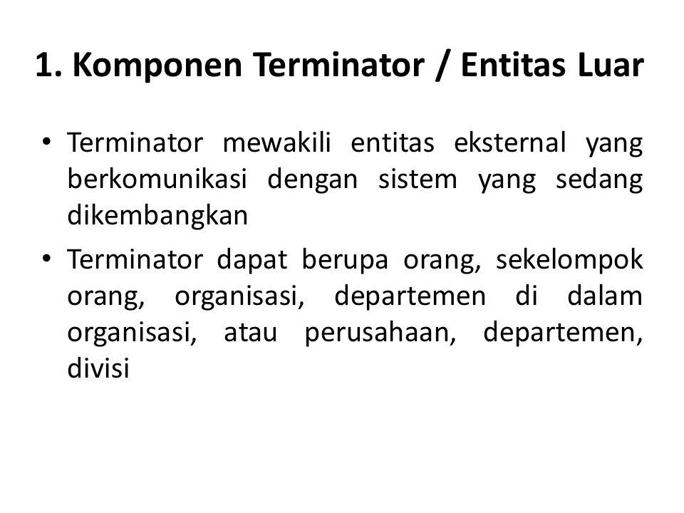 1. Komponen Terminator / Entitas Luar