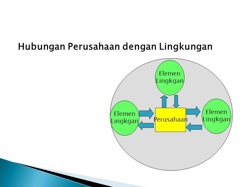 Hubungan Perusahaan dengan Lingkungan