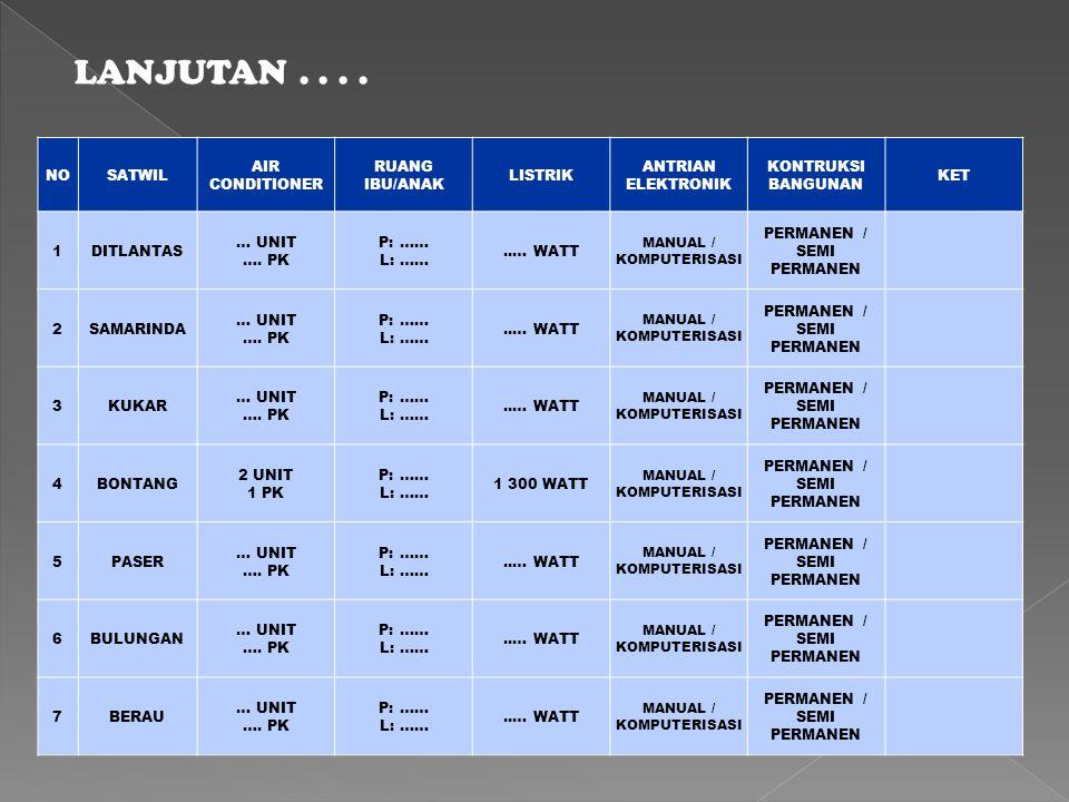 LANJUTAN . . . . NO SATWIL AIR CONDITIONER RUANG IBU/ANAK LISTRIK