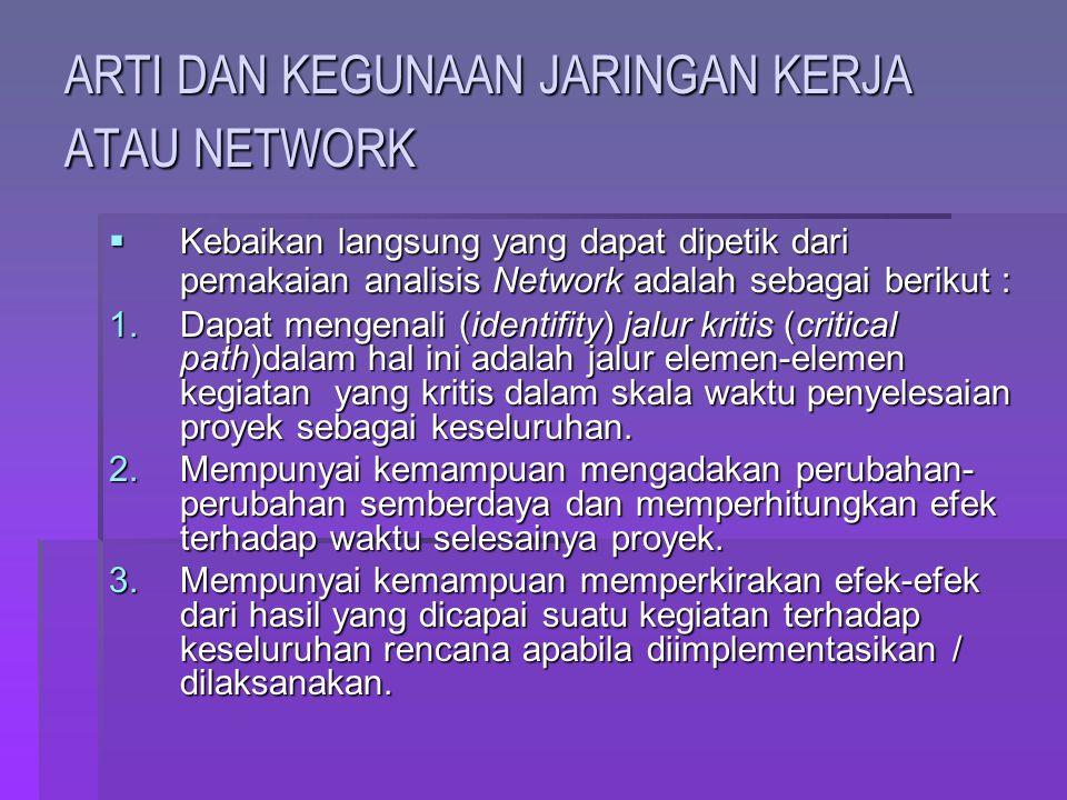 ARTI DAN KEGUNAAN JARINGAN KERJA ATAU NETWORK