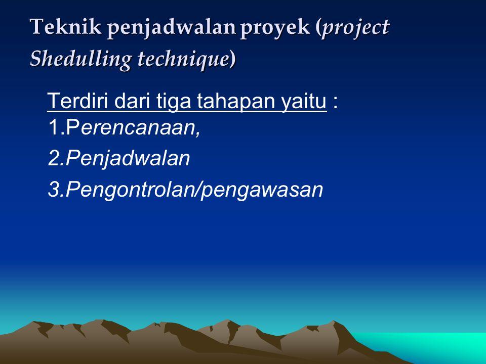 Teknik penjadwalan proyek (project Shedulling technique)