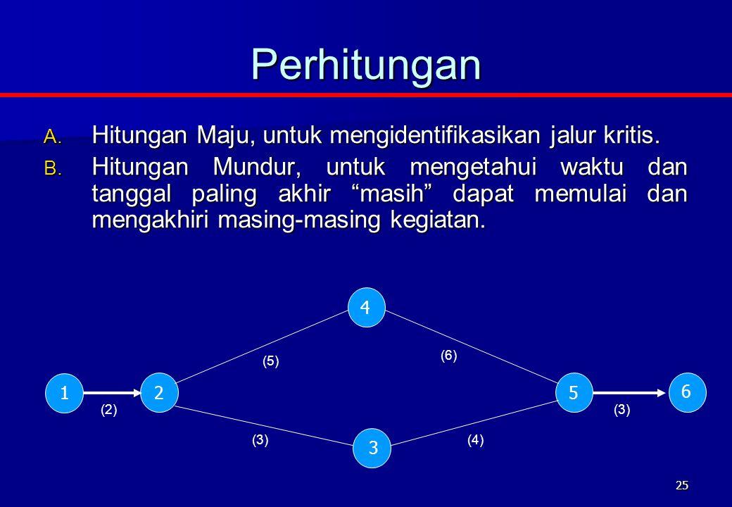 Perhitungan Hitungan Maju, untuk mengidentifikasikan jalur kritis.