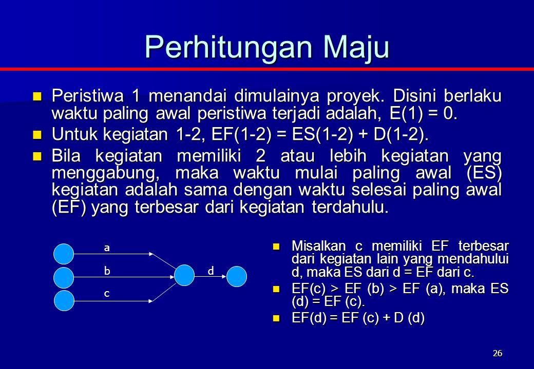 Perhitungan Maju Peristiwa 1 menandai dimulainya proyek. Disini berlaku waktu paling awal peristiwa terjadi adalah, E(1) = 0.