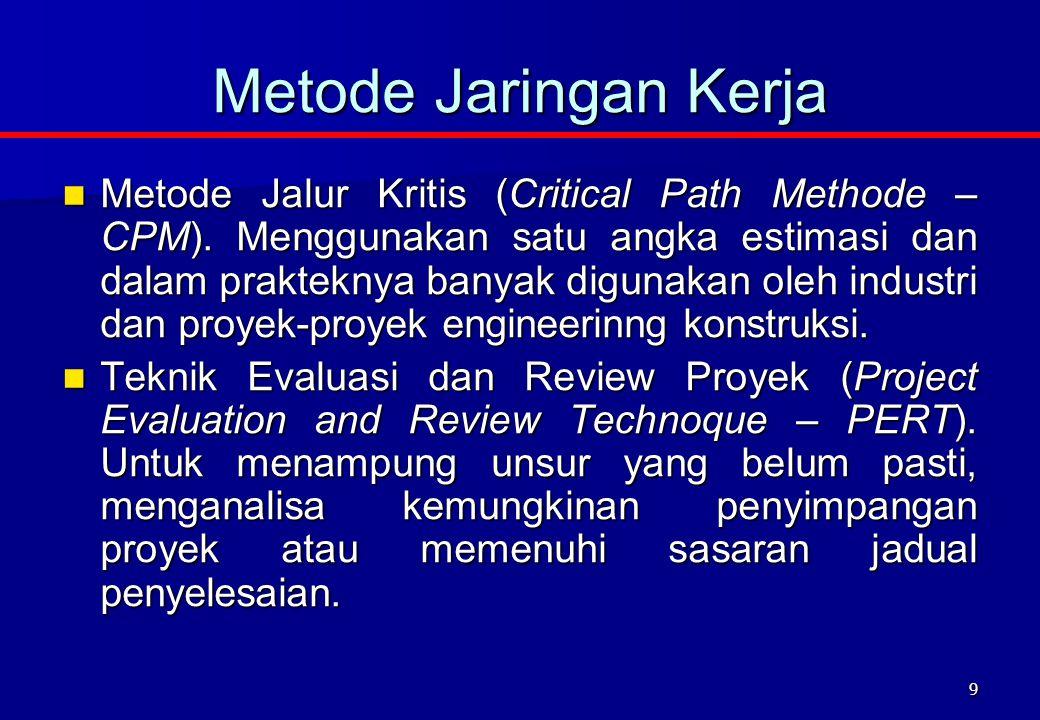 Metode Jaringan Kerja