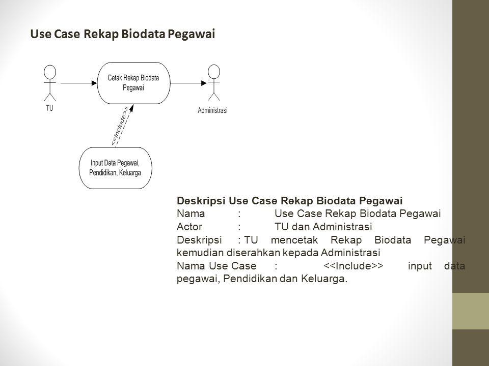 Use Case Rekap Biodata Pegawai