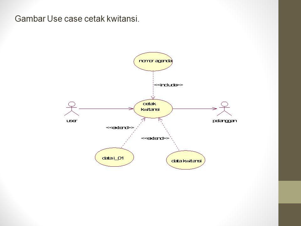 Gambar Use case cetak kwitansi.