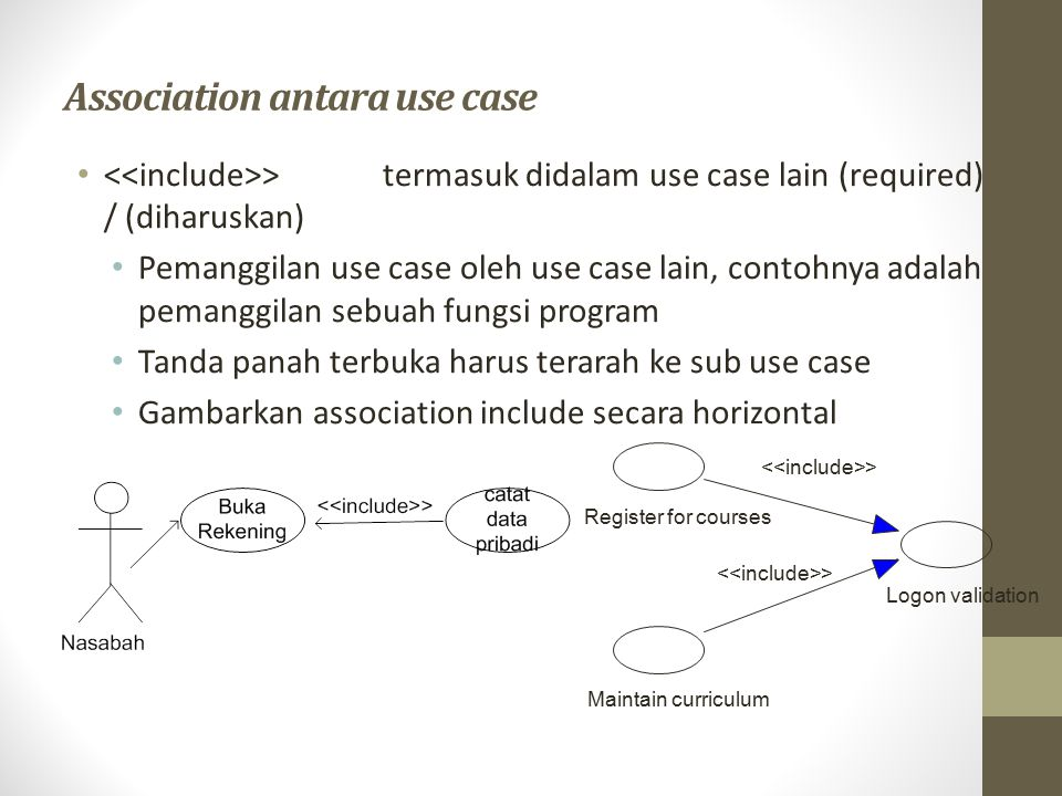 Association antara use case