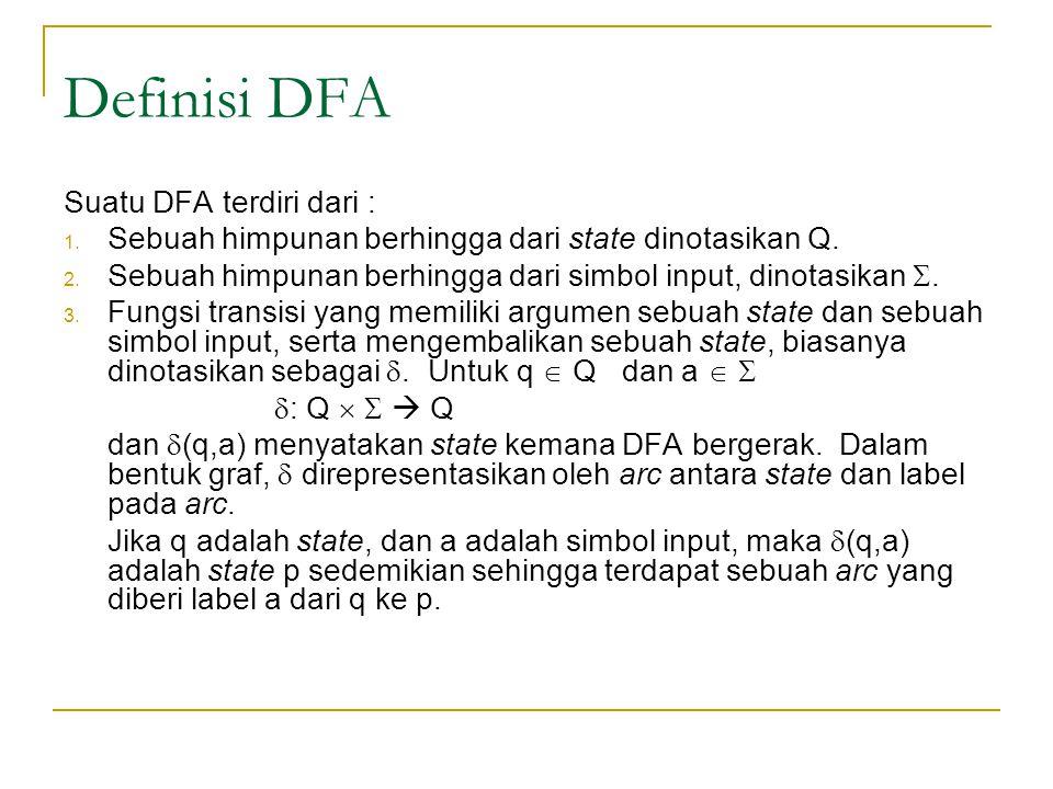 Definisi DFA Suatu DFA terdiri dari :