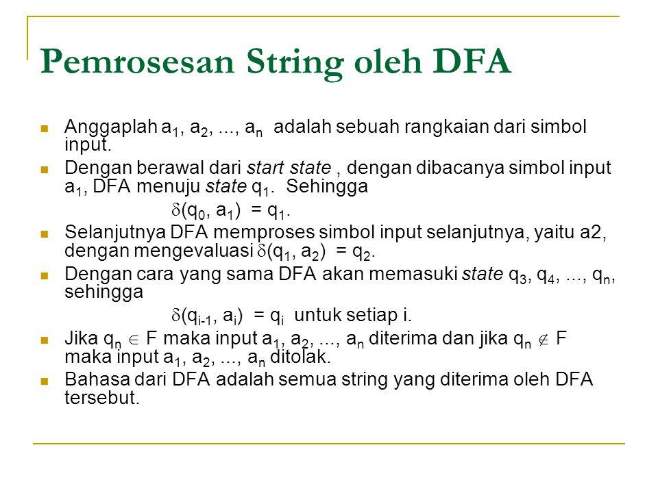 Pemrosesan String oleh DFA
