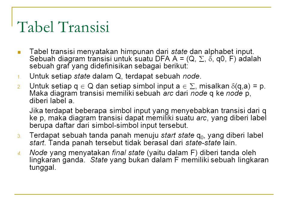 Tabel Transisi
