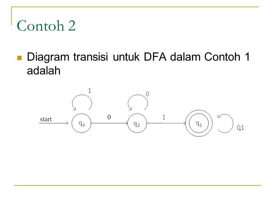 Contoh 2 Diagram transisi untuk DFA dalam Contoh 1 adalah
