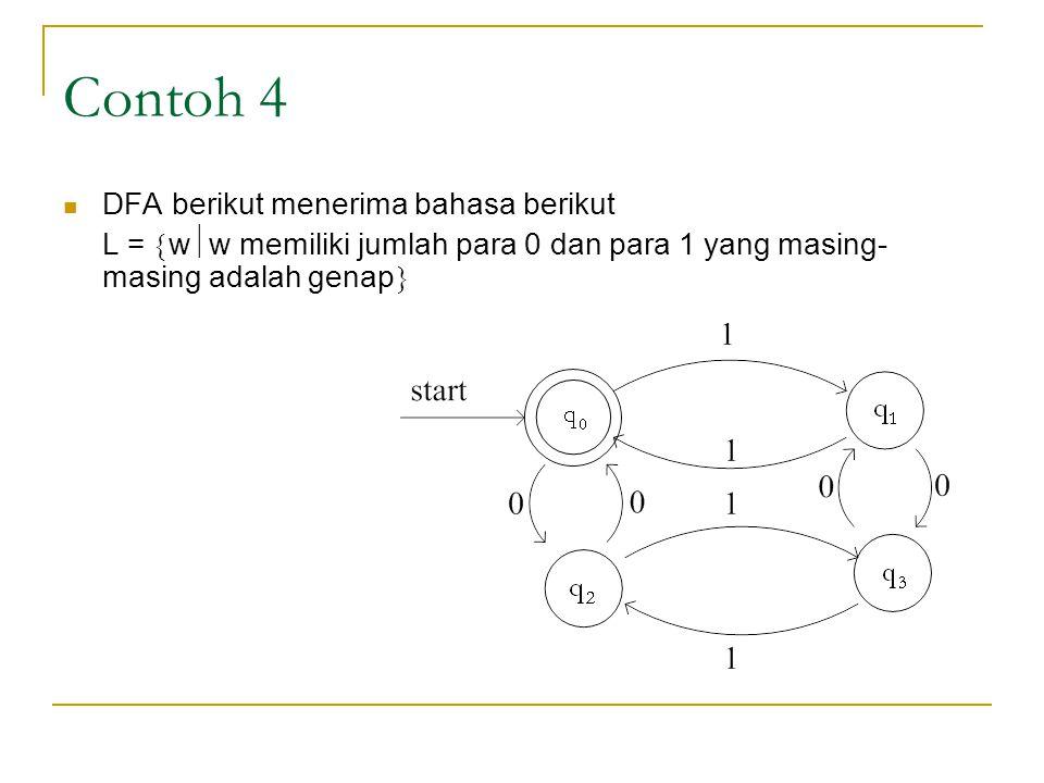 Contoh 4 DFA berikut menerima bahasa berikut