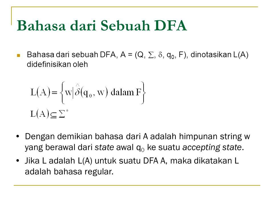 Bahasa dari Sebuah DFA Bahasa dari sebuah DFA, A = (Q, , , q0, F), dinotasikan L(A) didefinisikan oleh.