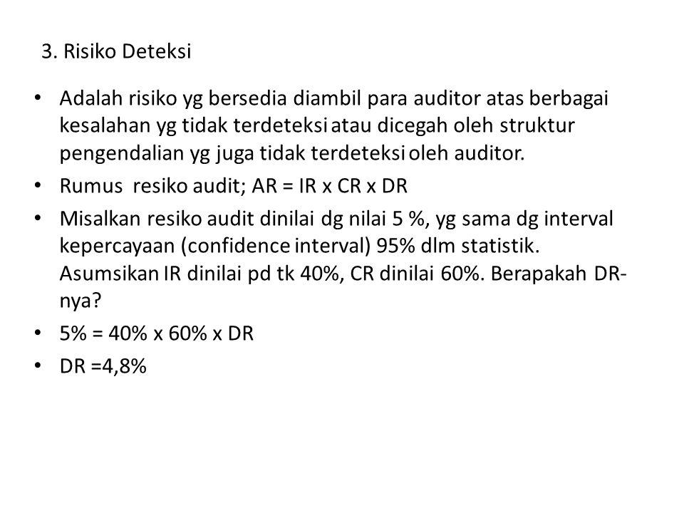 3. Risiko Deteksi