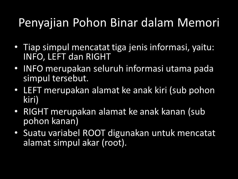 Penyajian Pohon Binar dalam Memori
