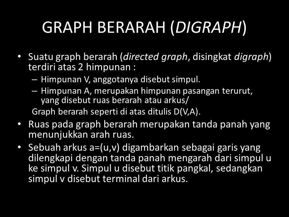 GRAPH BERARAH (DIGRAPH)