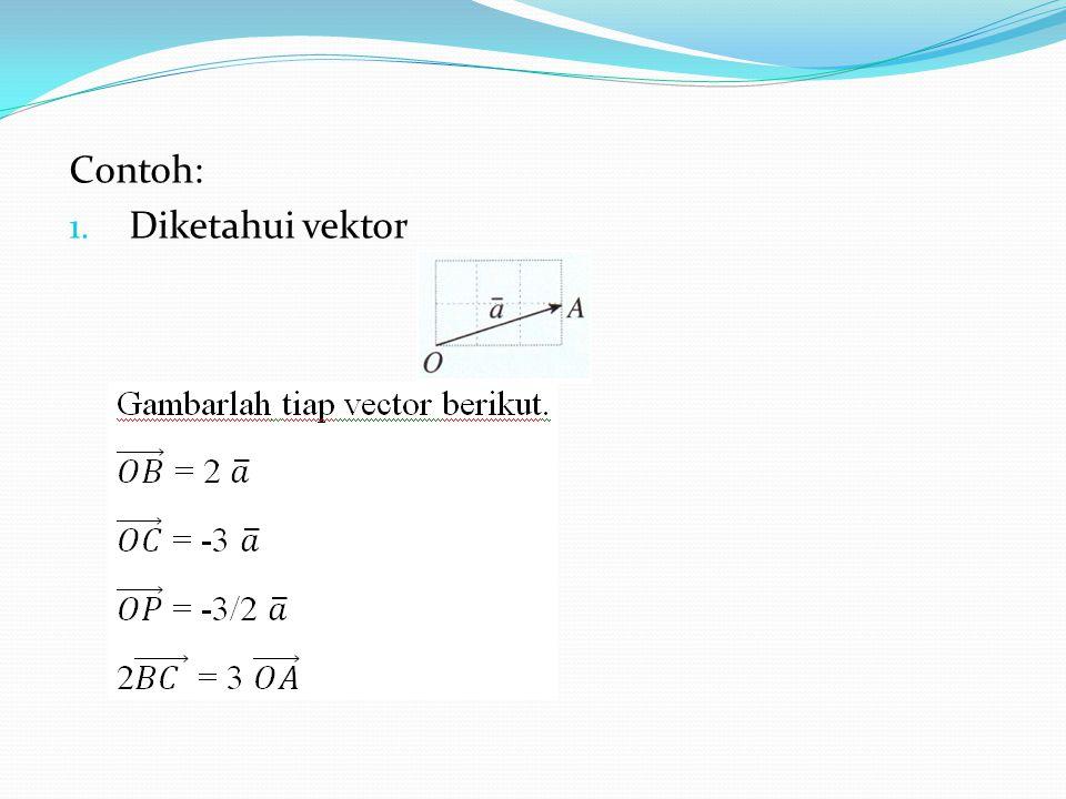 Contoh: Diketahui vektor