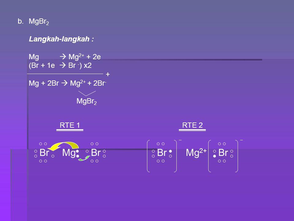 Br Mg Br Br Mg2+ Br MgBr2 Langkah-langkah : Mg  Mg2+ + 2e