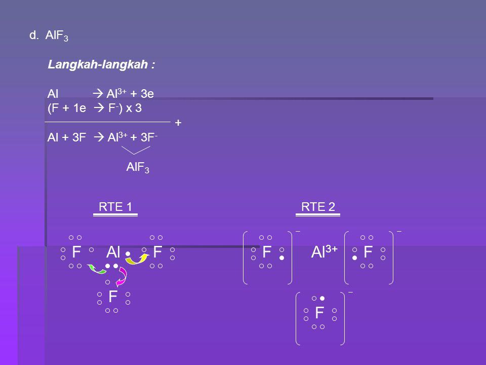 F Al F F Al3+ F F F d. AlF3 Langkah-langkah : Al  Al3+ + 3e