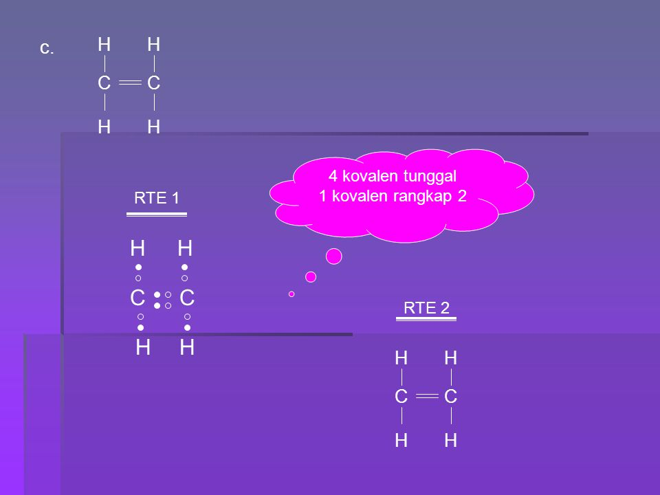 H H C C H H c. H H C C H H H H C C H H 4 kovalen tunggal