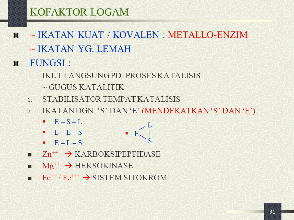 KOFAKTOR LOGAM ~ IKATAN KUAT / KOVALEN : METALLO-ENZIM