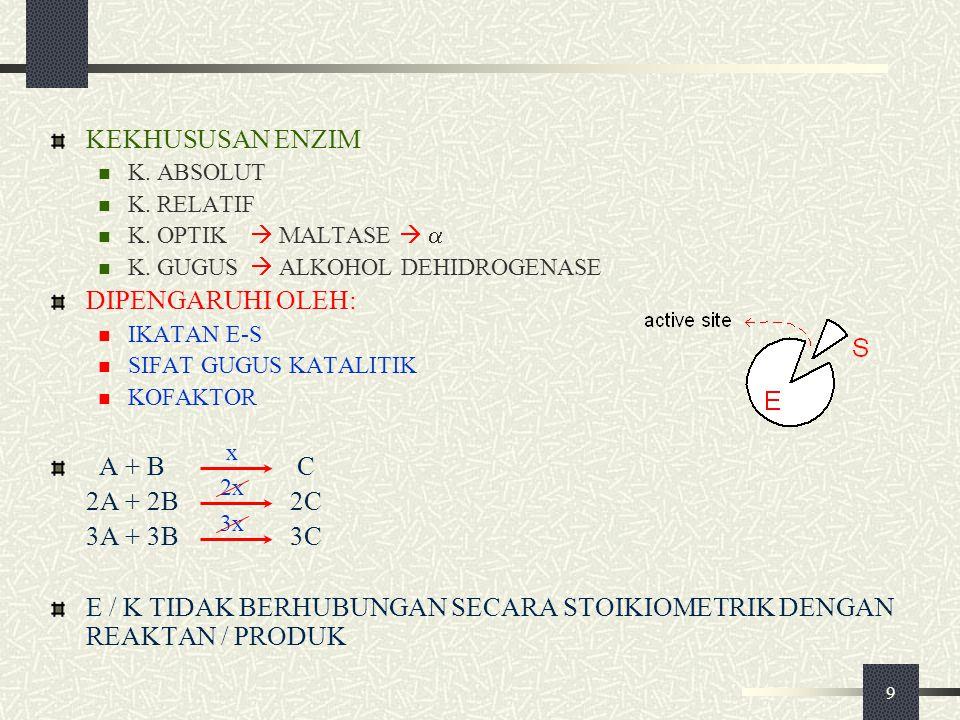 E / K TIDAK BERHUBUNGAN SECARA STOIKIOMETRIK DENGAN REAKTAN / PRODUK