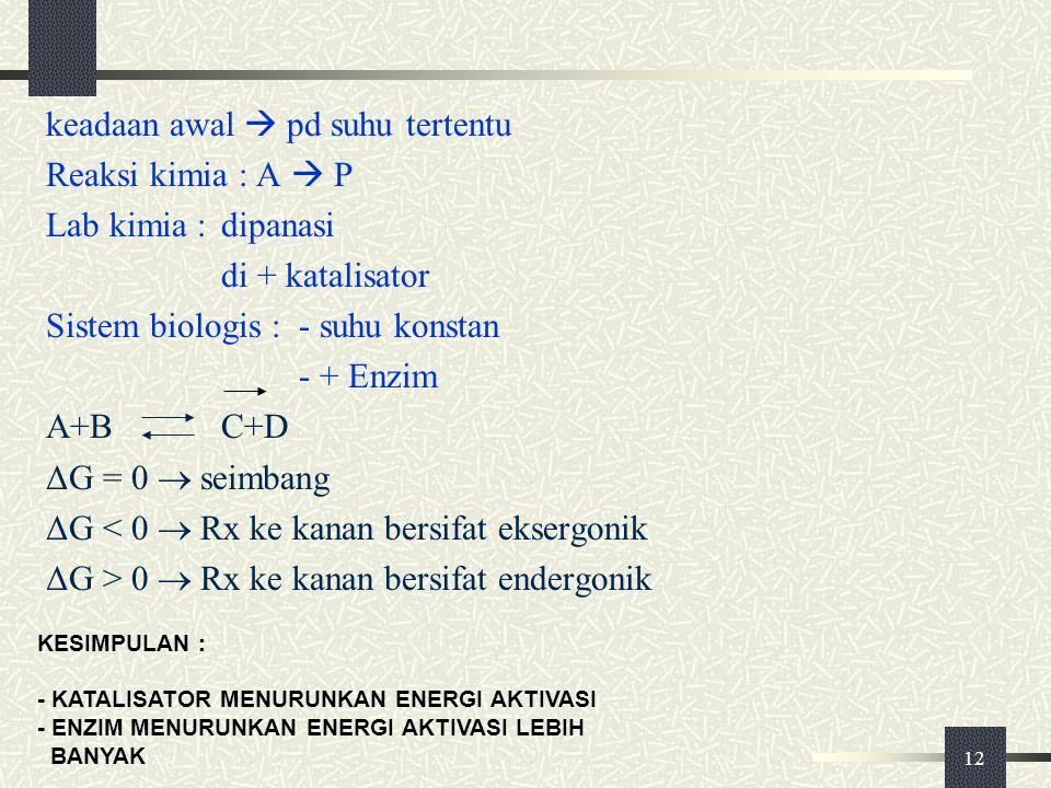 keadaan awal  pd suhu tertentu Reaksi kimia : A  P
