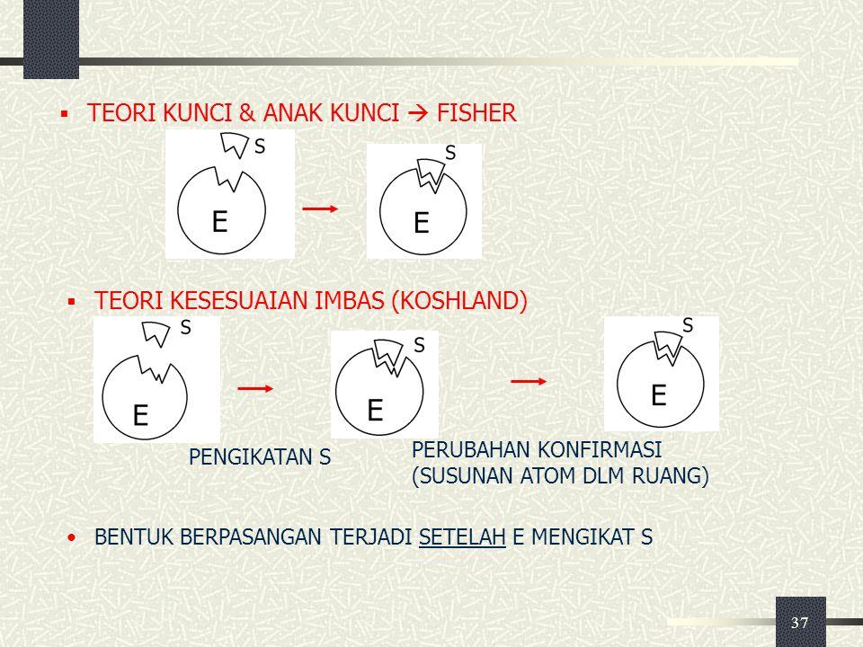TEORI KUNCI & ANAK KUNCI  FISHER